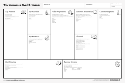 400px-Business_Model_Canvas.png